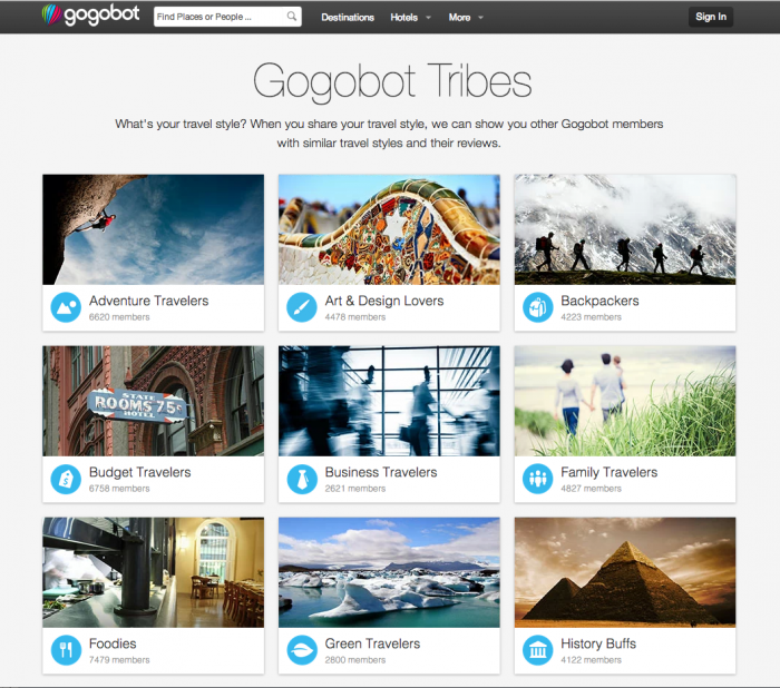 Gogobot, планирование поездки